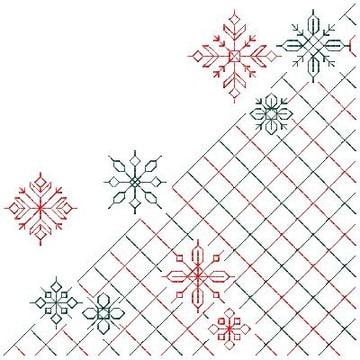 Kerstservet
