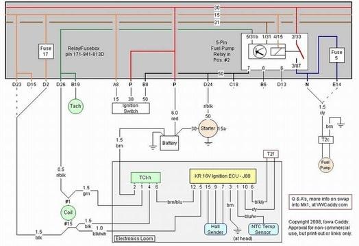 1996 aba vw golf engine wiring diagram