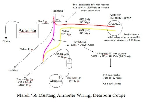 amp meter wiring diagram 1966 mustang - wiring diagram launch-cable-a -  launch-cable-a.piuconzero.it  piuconzero.it