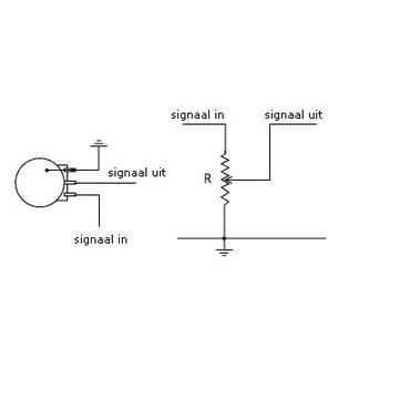 Potentiometer kopen – Gasafsluiter elektrisch